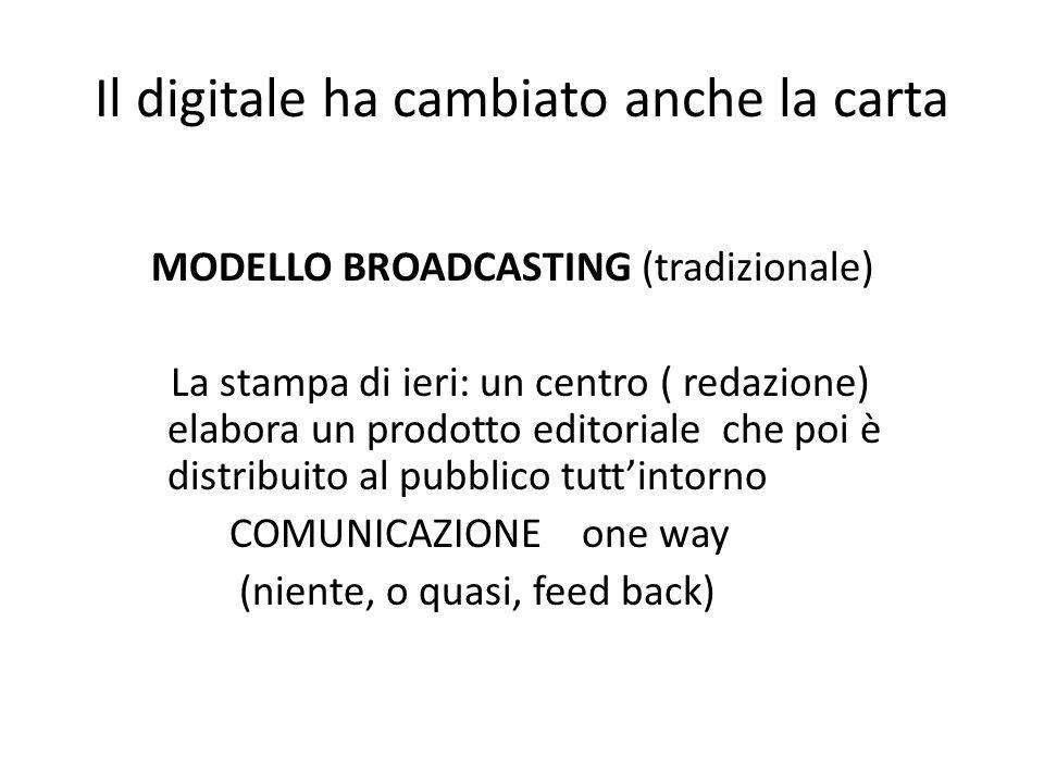 Il digitale ha cambiato anche la carta MODELLO BROADCASTING (tradizionale) La stampa di ieri: un centro ( redazione) elabora un prodotto editoriale che poi è distribuito al pubblico tutt'intorno COMUNICAZIONE one way (niente, o quasi, feed back)
