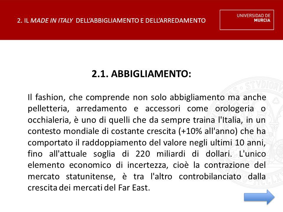 2.IL MADE IN ITALY DELL'ABBIGLIAMENTO E DELL'ARREDAMENTO 2.1.