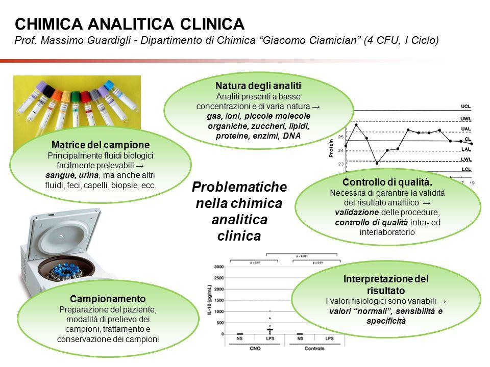 Problematiche nella chimica analitica clinica Natura degli analiti Analiti presenti a basse concentrazioni e di varia natura → gas, ioni, piccole mole