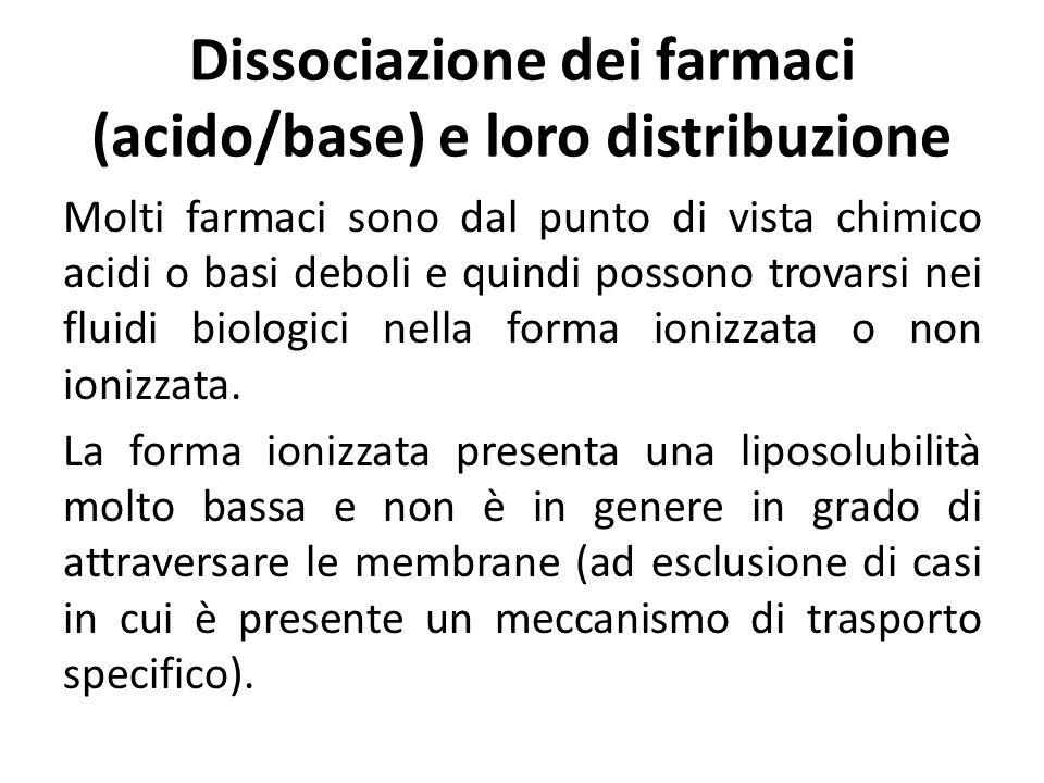 Dissociazione dei farmaci (acido/base) e loro distribuzione Molti farmaci sono dal punto di vista chimico acidi o basi deboli e quindi possono trovars
