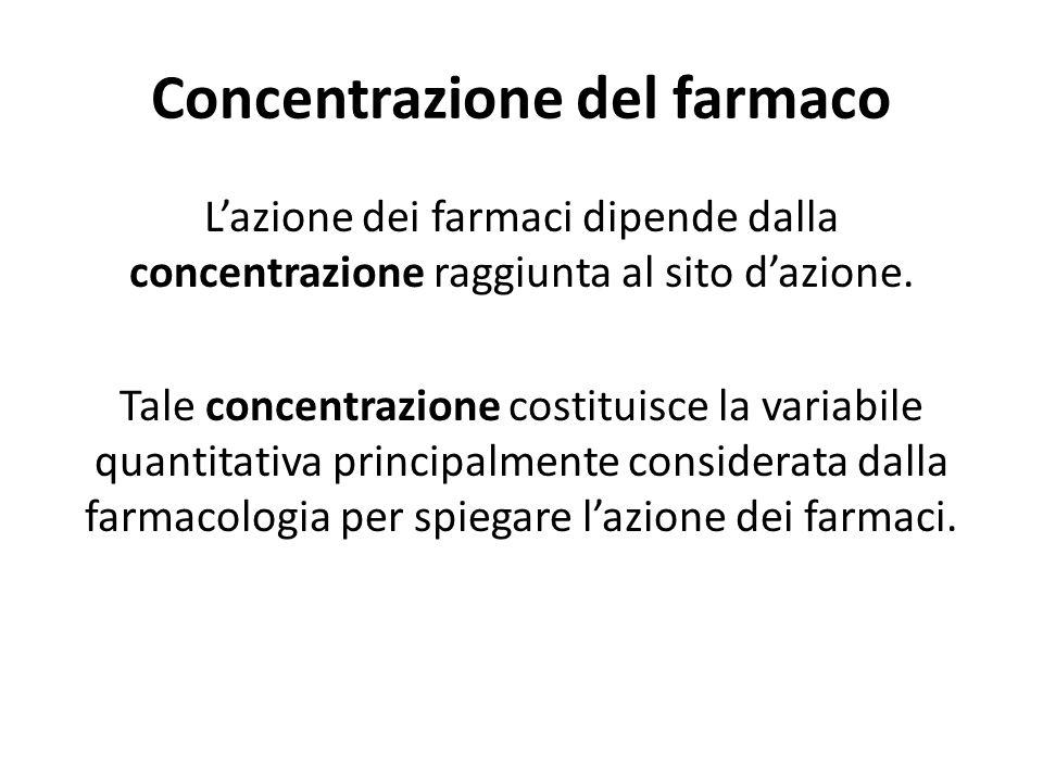Concentrazione del farmaco L'azione dei farmaci dipende dalla concentrazione raggiunta al sito d'azione. Tale concentrazione costituisce la variabile