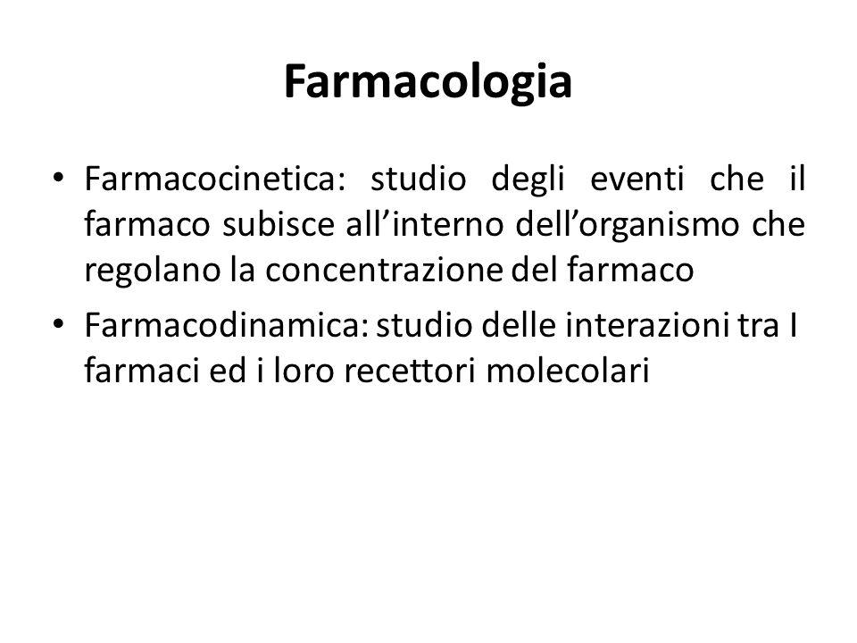 Farmacologia Farmacocinetica: studio degli eventi che il farmaco subisce all'interno dell'organismo che regolano la concentrazione del farmaco Farmaco