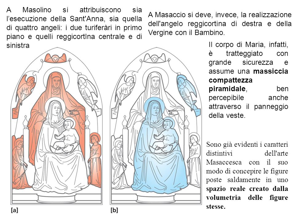 A Masolino si attribuiscono sia l'esecuzione della Sant Anna, sia quella di quattro angeli: i due turiferàri in primo piano e quelli reggicortlna centrale e di sinistra A Masaccio si deve, invece, la realizzazione dell angelo reggicortina di destra e della Vergine con il Bambino.