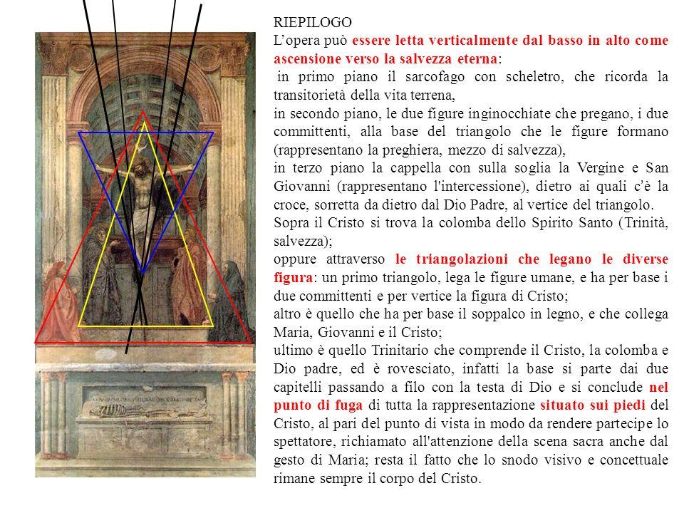 RIEPILOGO L'opera può essere letta verticalmente dal basso in alto come ascensione verso la salvezza eterna: in primo piano il sarcofago con scheletro, che ricorda la transitorietà della vita terrena, in secondo piano, le due figure inginocchiate che pregano, i due committenti, alla base del triangolo che le figure formano (rappresentano la preghiera, mezzo di salvezza), in terzo piano la cappella con sulla soglia la Vergine e San Giovanni (rappresentano l intercessione), dietro ai quali c ' è la croce, sorretta da dietro dal Dio Padre, al vertice del triangolo.