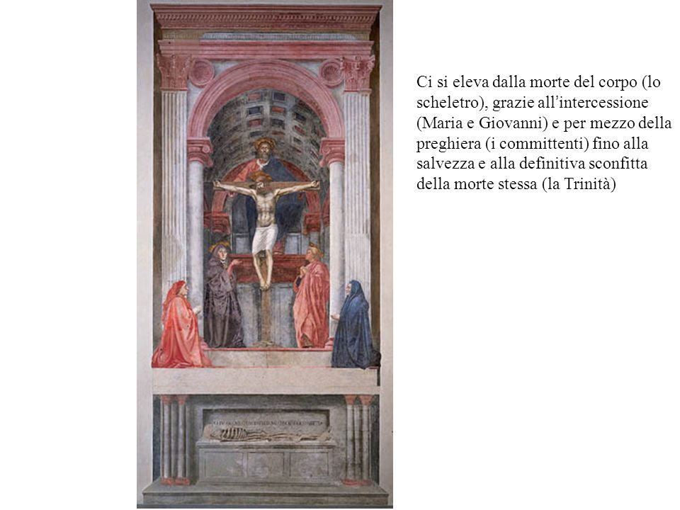 Ci si eleva dalla morte del corpo (lo scheletro), grazie all ' intercessione (Maria e Giovanni) e per mezzo della preghiera (i committenti) fino alla salvezza e alla definitiva sconfitta della morte stessa (la Trinità)