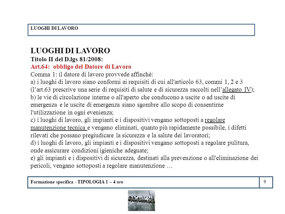 Formazione specifica - TIPOLOGIA 1 – 4 ore LUOGHI DI LAVORO Titolo II del D.lgs 81/2008: Art.64: obbligo del Datore di Lavoro Comma 1: il datore di la