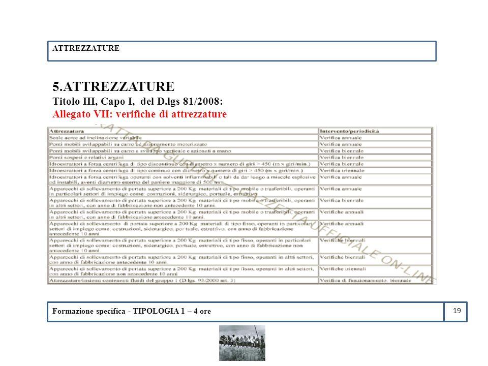 Formazione specifica - TIPOLOGIA 1 – 4 ore 5.ATTREZZATURE Titolo III, Capo I, del D.lgs 81/2008: Allegato VII: verifiche di attrezzature ATTREZZATURE