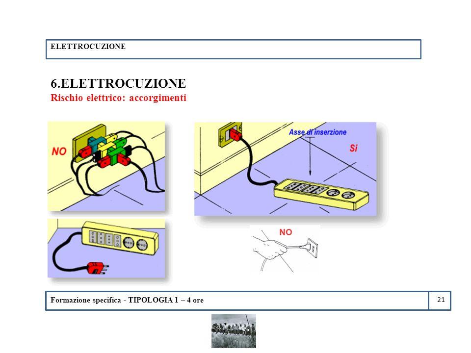 Formazione specifica - TIPOLOGIA 1 – 4 ore 6.ELETTROCUZIONE Rischio elettrico: accorgimenti ELETTROCUZIONE 21