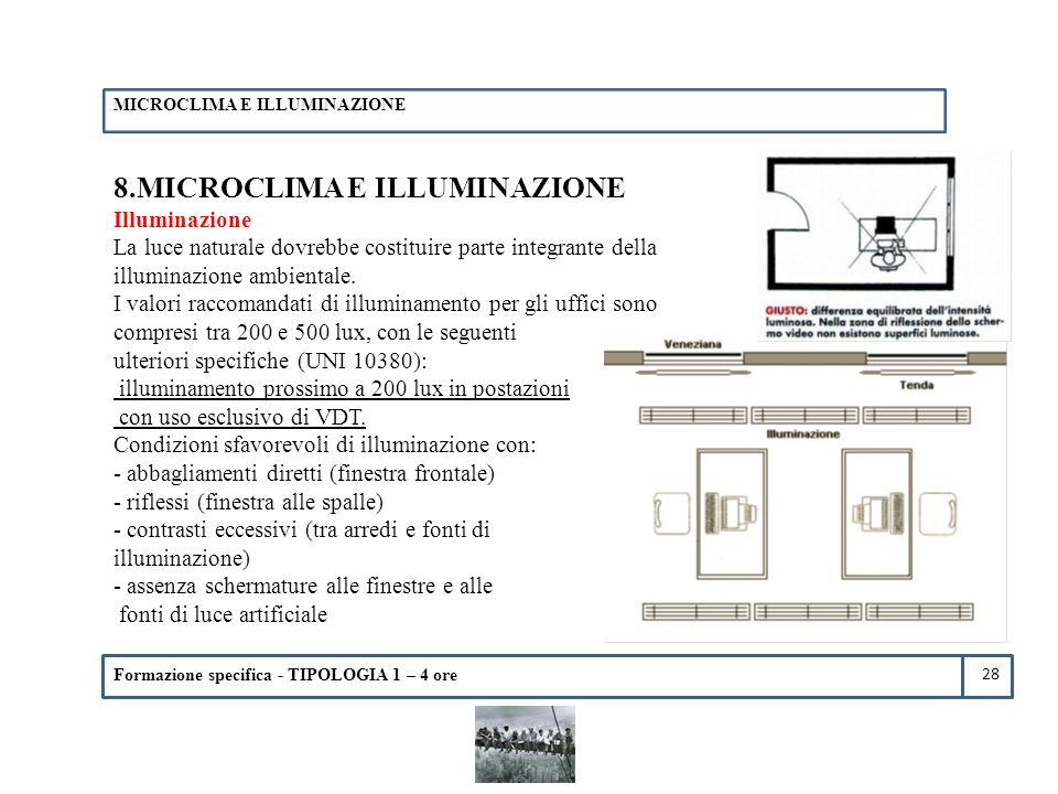 Formazione specifica - TIPOLOGIA 1 – 4 ore 8.MICROCLIMA E ILLUMINAZIONE Illuminazione La luce naturale dovrebbe costituire parte integrante della illu