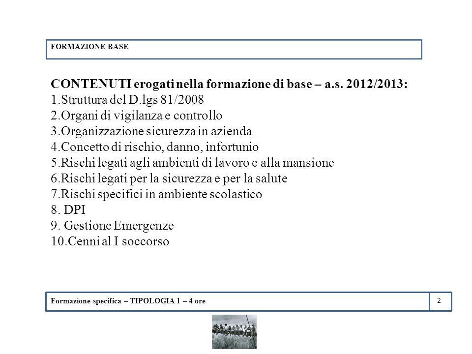Formazione specifica – TIPOLOGIA 1 – 4 ore CONTENUTI erogati nella formazione di base – a.s. 2012/2013: 1.Struttura del D.lgs 81/2008 2.Organi di vigi
