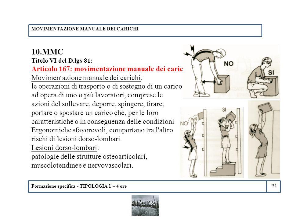Formazione specifica - TIPOLOGIA 1 – 4 ore 10.MMC Titolo VI del D.lgs 81: Articolo 167: movimentazione manuale dei carichi Movimentazione manuale dei
