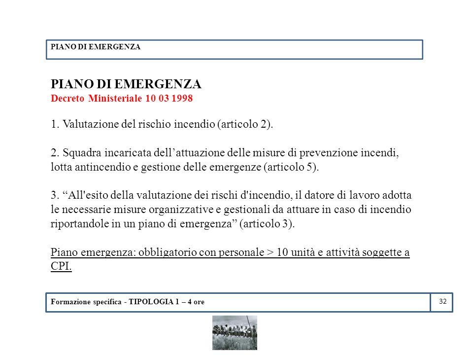 Formazione specifica - TIPOLOGIA 1 – 4 ore PIANO DI EMERGENZA Decreto Ministeriale 10 03 1998 1. Valutazione del rischio incendio (articolo 2). 2. Squ