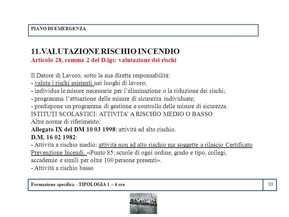 Formazione specifica - TIPOLOGIA 1 – 4 ore 11.VALUTAZIONE RISCHIO INCENDIO Articolo 28, comma 2 del D.lgs: valutazione dei rischi Il Datore di Lavoro,