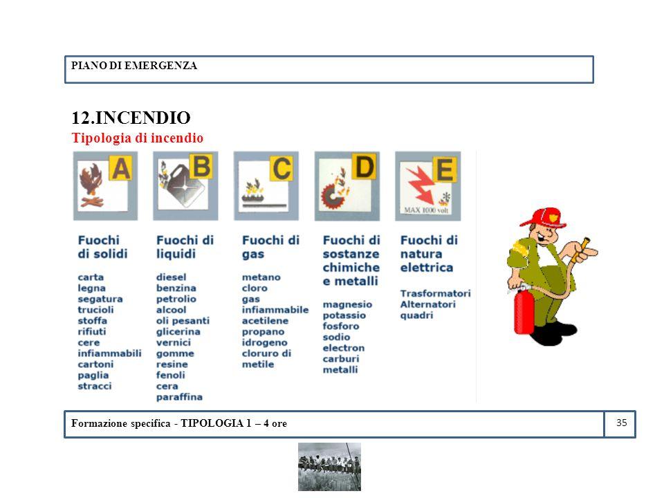 Formazione specifica - TIPOLOGIA 1 – 4 ore 12.INCENDIO Tipologia di incendio PIANO DI EMERGENZA 35