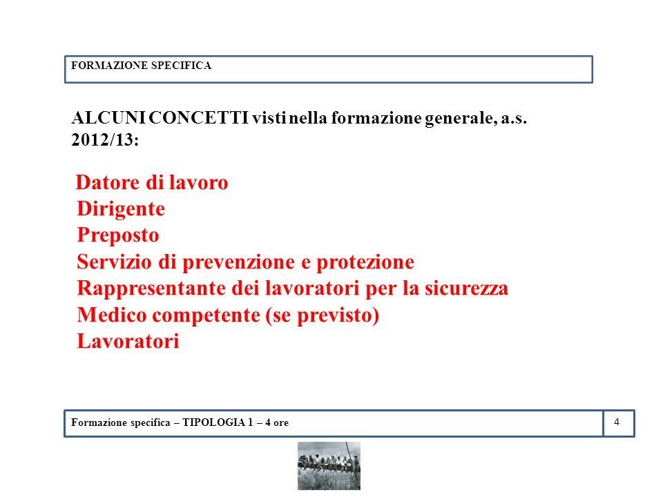 Formazione specifica – TIPOLOGIA 1 – 4 ore ALCUNI CONCETTI visti nella formazione generale, a.s. 2012/13: Datore di lavoro Dirigente Preposto Servizio