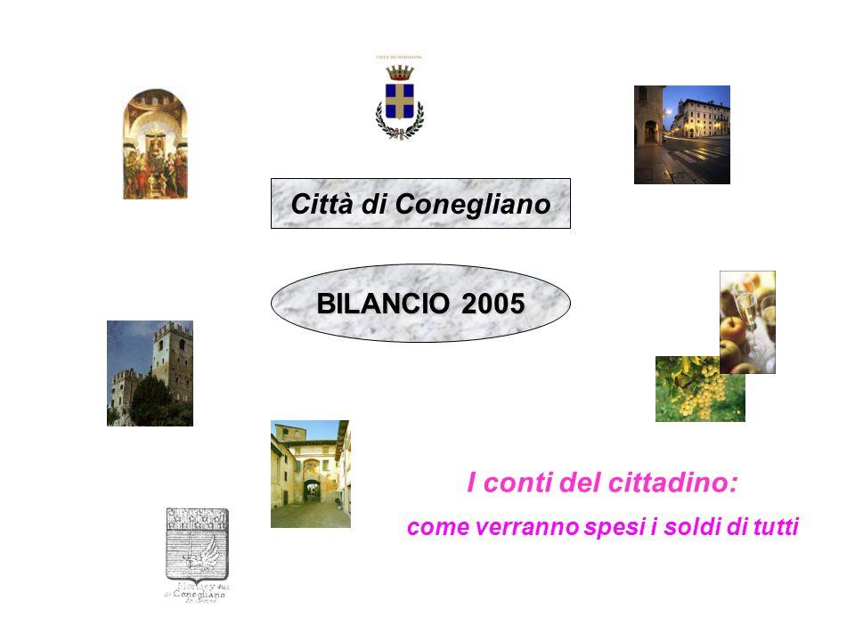 Città di Conegliano BILANCIO 2005 I conti del cittadino: come verranno spesi i soldi di tutti
