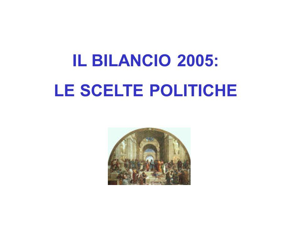 IL BILANCIO 2005: LE SCELTE POLITICHE