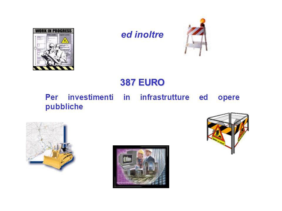 ed inoltre 387 EURO Per investimenti in infrastrutture ed opere pubbliche