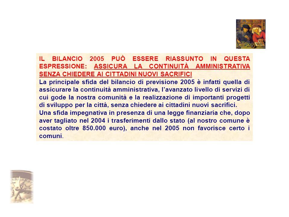 ASILO NIDO RETTA MINIMA: 87,50 EURO RETTA MASSIMA: 383,00 EURO SISTEMA DI CALCOLO TARIFFA: ISEE PERIODO SETTEMBRE - DICEMBRE 2005