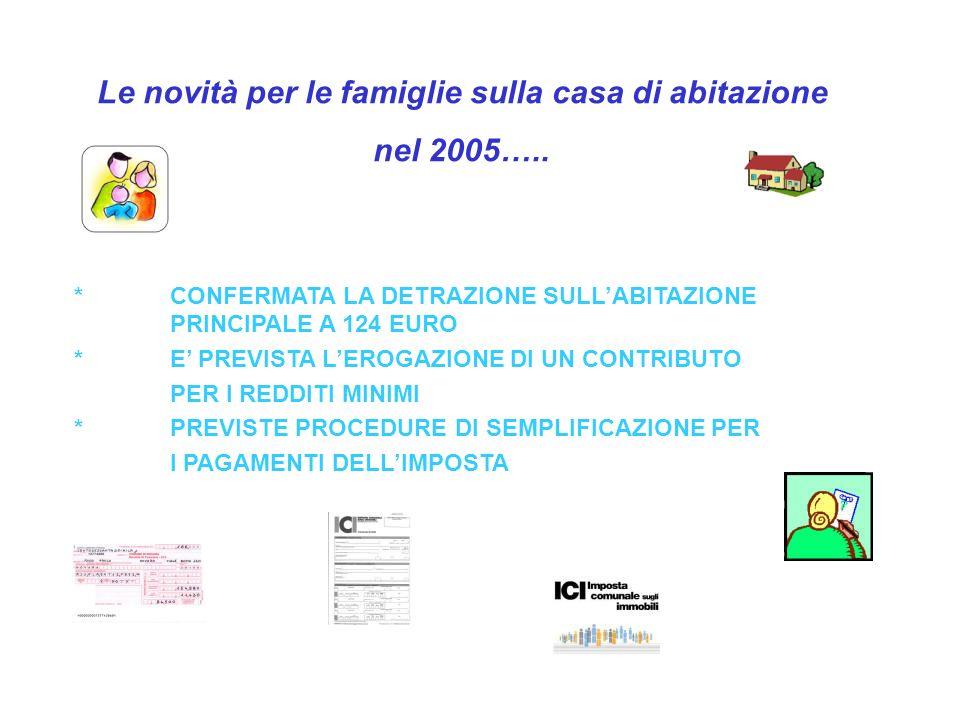 Le novità per le famiglie sulla casa di abitazione nel 2005…..