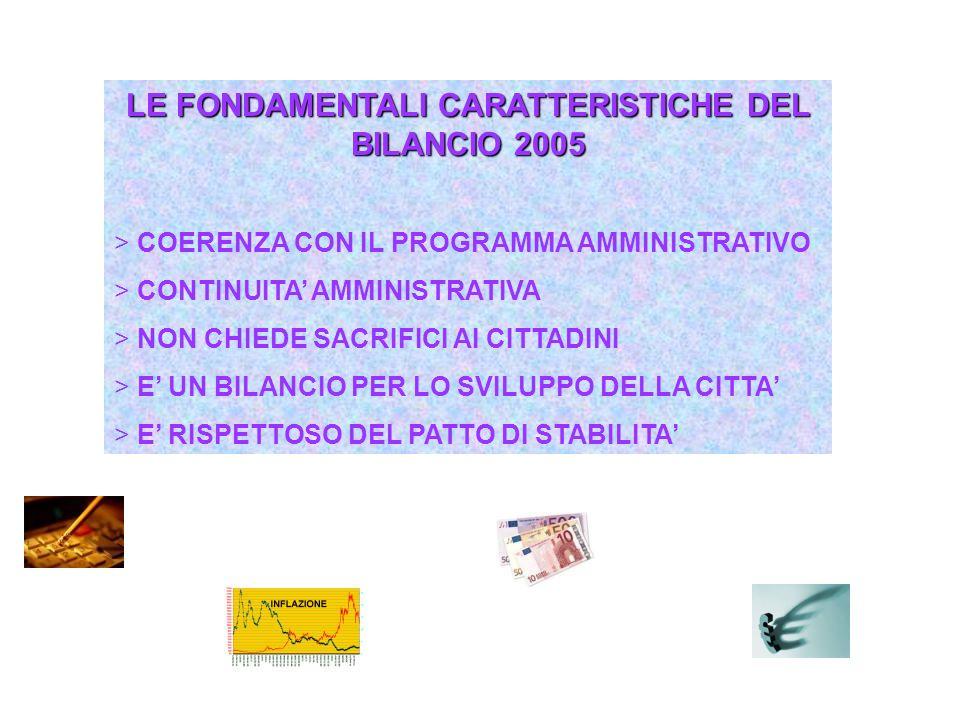 LE FONDAMENTALI CARATTERISTICHE DEL BILANCIO 2005 > COERENZA CON IL PROGRAMMA AMMINISTRATIVO > CONTINUITA' AMMINISTRATIVA > NON CHIEDE SACRIFICI AI CITTADINI > E' UN BILANCIO PER LO SVILUPPO DELLA CITTA' > E' RISPETTOSO DEL PATTO DI STABILITA'