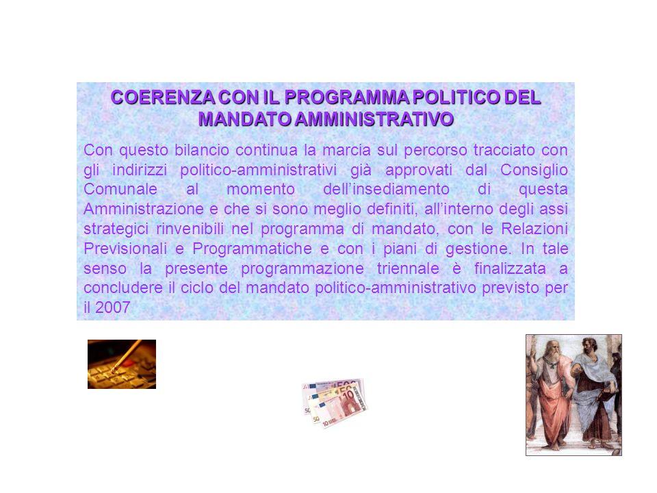 ALTRE ENTRATE FINALIZZATE AD INVESTIMENTI sono costituite dall'Avanzo presunto di Amministrazione 2004