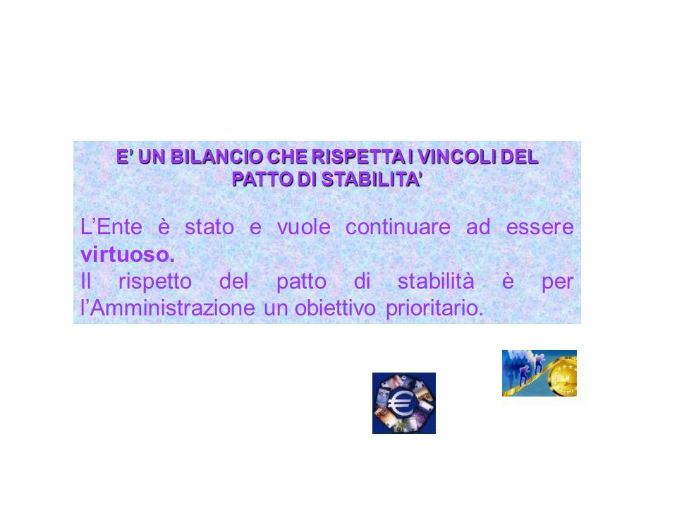 ED ECCO I FONDAMENTALI DATI DEL BILANCIO 2005