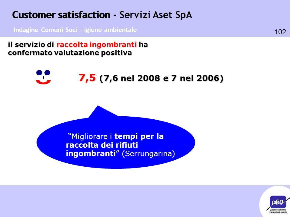 Customer satisfaction 102 Customer satisfaction - Servizi Aset SpA Indagine Comuni Soci - igiene ambientale il servizio di raccolta ingombranti ha con