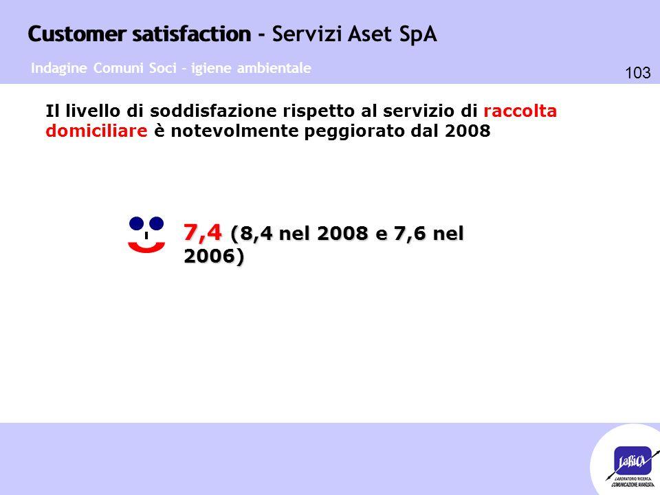 Customer satisfaction 103 Customer satisfaction - Servizi Aset SpA Il livello di soddisfazione rispetto al servizio di raccolta domiciliare è notevolm