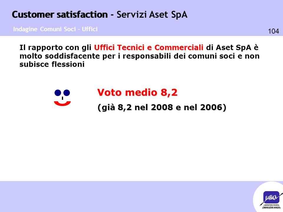 Customer satisfaction 104 Customer satisfaction - Servizi Aset SpA Uffici Tecnici e Commerciali Il rapporto con gli Uffici Tecnici e Commerciali di As