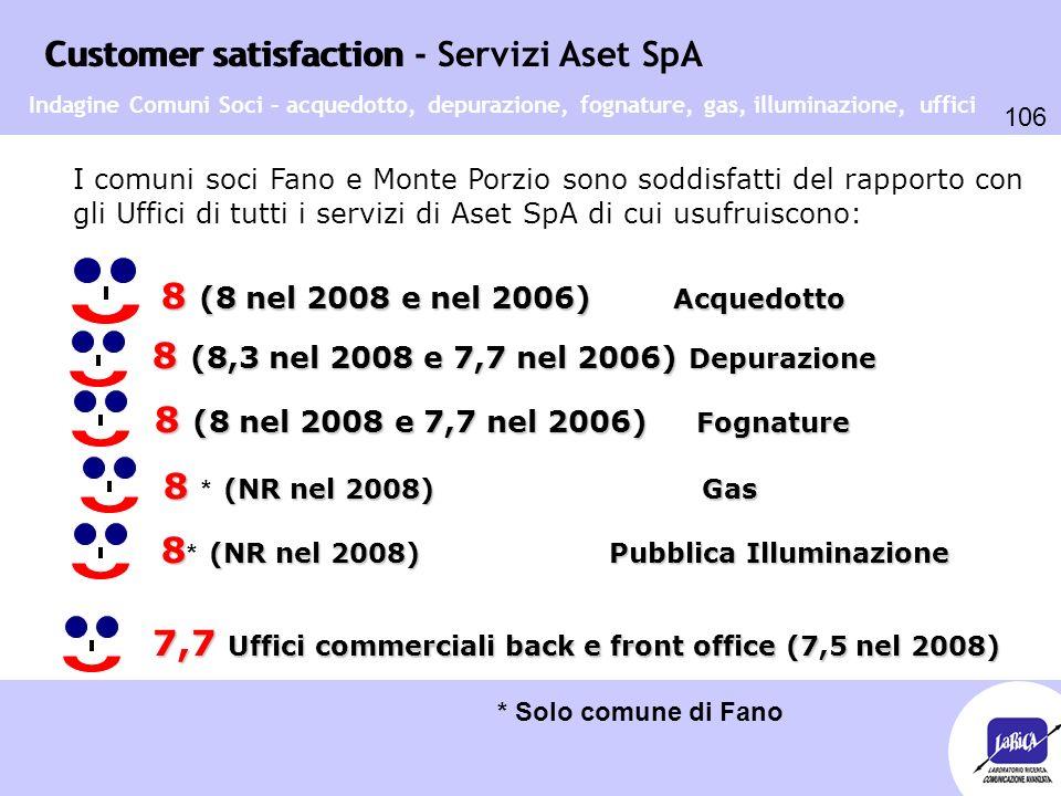 Customer satisfaction 106 Customer satisfaction - Servizi Aset SpA I comuni soci Fano e Monte Porzio sono soddisfatti del rapporto con gli Uffici di t