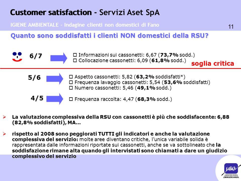 Customer satisfaction 11 Customer satisfaction - Servizi Aset SpA o Aspetto cassonetti: 5,82 (63,2% soddisfatti*) o Frequenza lavaggio cassonetti: 5,5