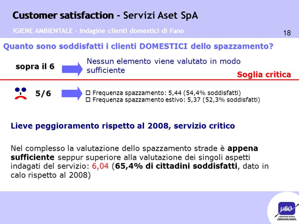 Customer satisfaction 18 Customer satisfaction - Servizi Aset SpA o Frequenza spazzamento: 5,44 (54,4% soddisfatti) o Frequenza spazzamento estivo: 5,
