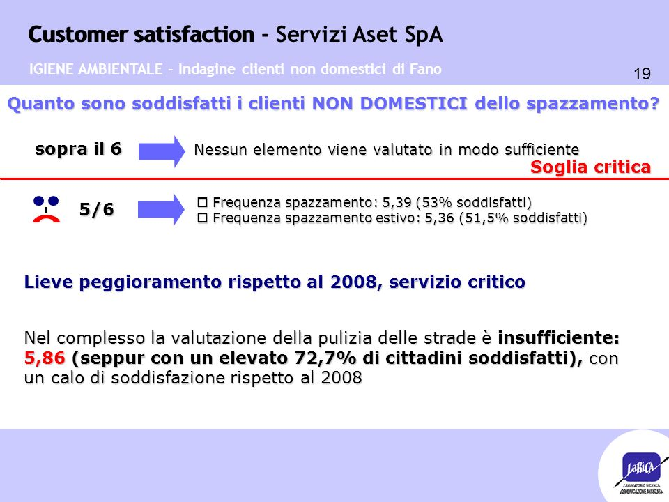 Customer satisfaction 19 Customer satisfaction - Servizi Aset SpA o Frequenza spazzamento: 5,39 (53% soddisfatti) o Frequenza spazzamento estivo: 5,36