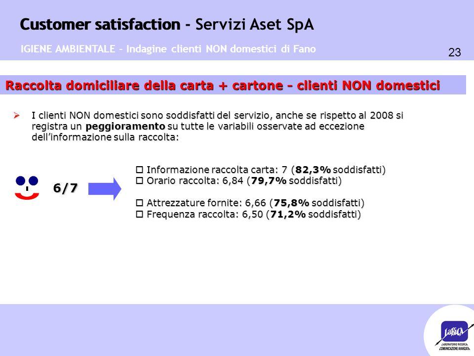 Customer satisfaction 23 Customer satisfaction - Servizi Aset SpA Raccolta domiciliare della carta + cartone - clienti NON domestici 6/7 o Informazion