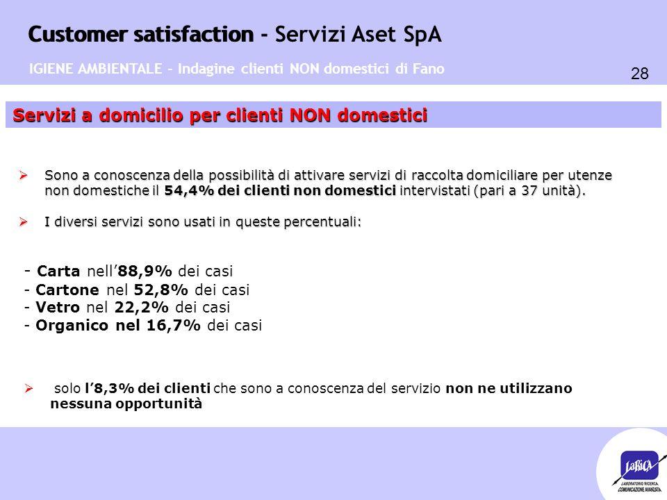 Customer satisfaction 28 Customer satisfaction - Servizi Aset SpA Servizi a domicilio per clienti NON domestici  Sono a conoscenza della possibilità