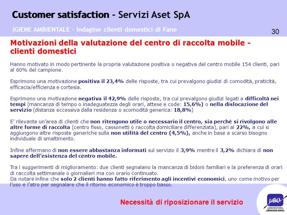 Customer satisfaction 30 Customer satisfaction - Servizi Aset SpA Motivazioni della valutazione del centro di raccolta mobile - clienti domestici Hann