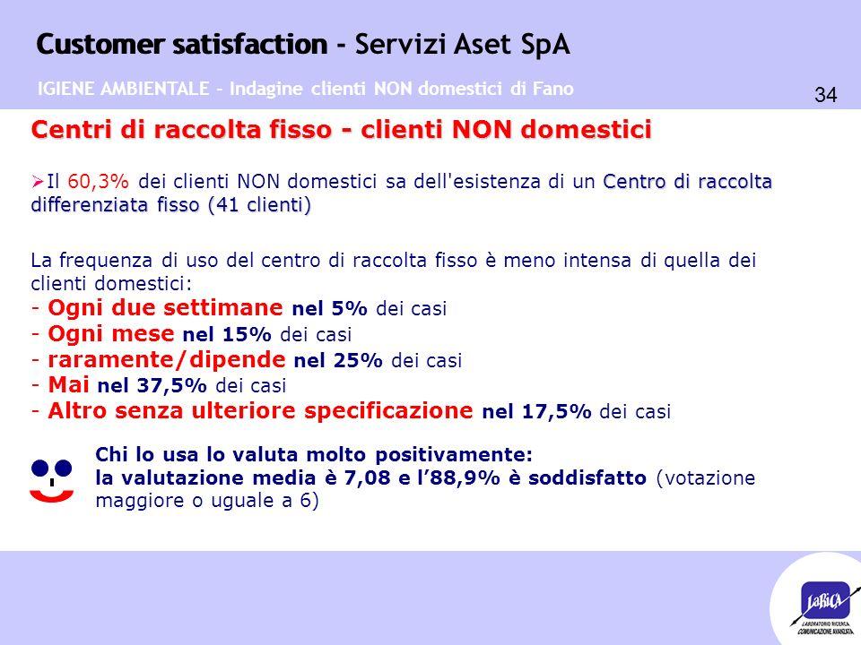 Customer satisfaction 34 Customer satisfaction - Servizi Aset SpA Centro di raccolta differenziata fisso (41 clienti)  Il 60,3% dei clienti NON domes