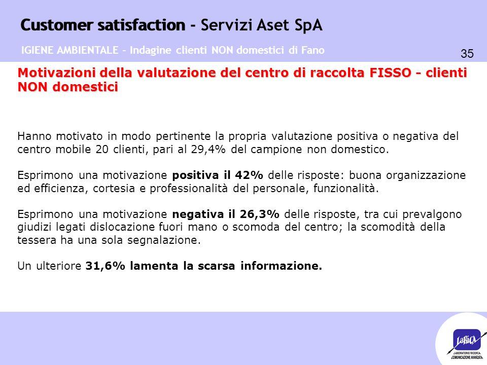 Customer satisfaction 35 Customer satisfaction - Servizi Aset SpA Motivazioni della valutazione del centro di raccolta FISSO - clienti NON domestici H