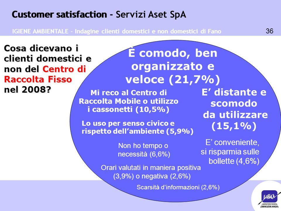 Customer satisfaction 36 Customer satisfaction - Servizi Aset SpA In generale, contatori (8,9 %) (8,4 %) Servizi i (7,3 %) Migliorare (7,3 %) Cosa dic