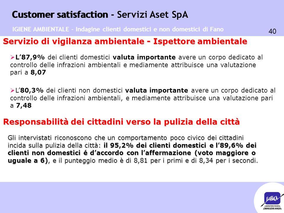 Customer satisfaction 40 Customer satisfaction - Servizi Aset SpA Servizio di vigilanza ambientale - Ispettore ambientale  L'87,9% dei clienti domest