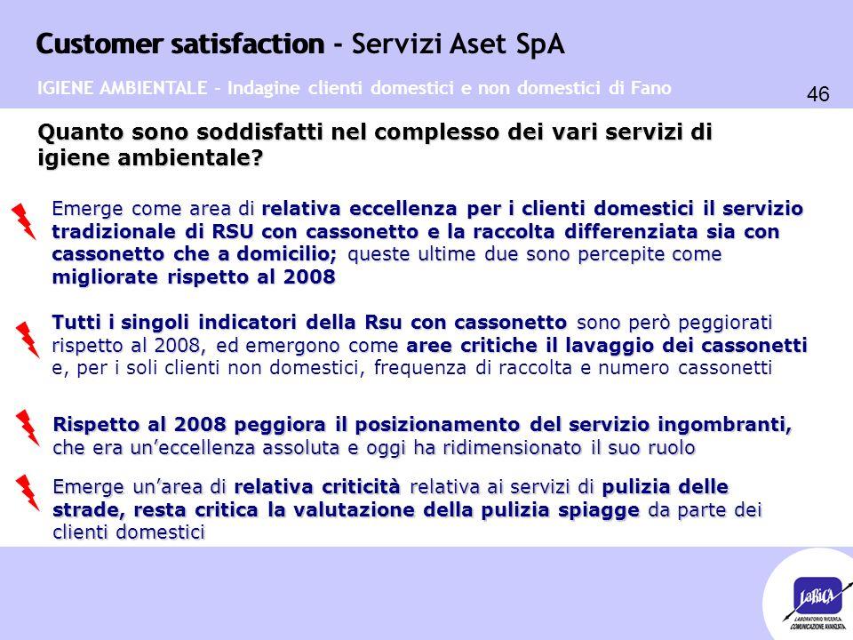 Customer satisfaction 46 Customer satisfaction - Servizi Aset SpA Quanto sono soddisfatti nel complesso dei vari servizi di igiene ambientale? Emerge