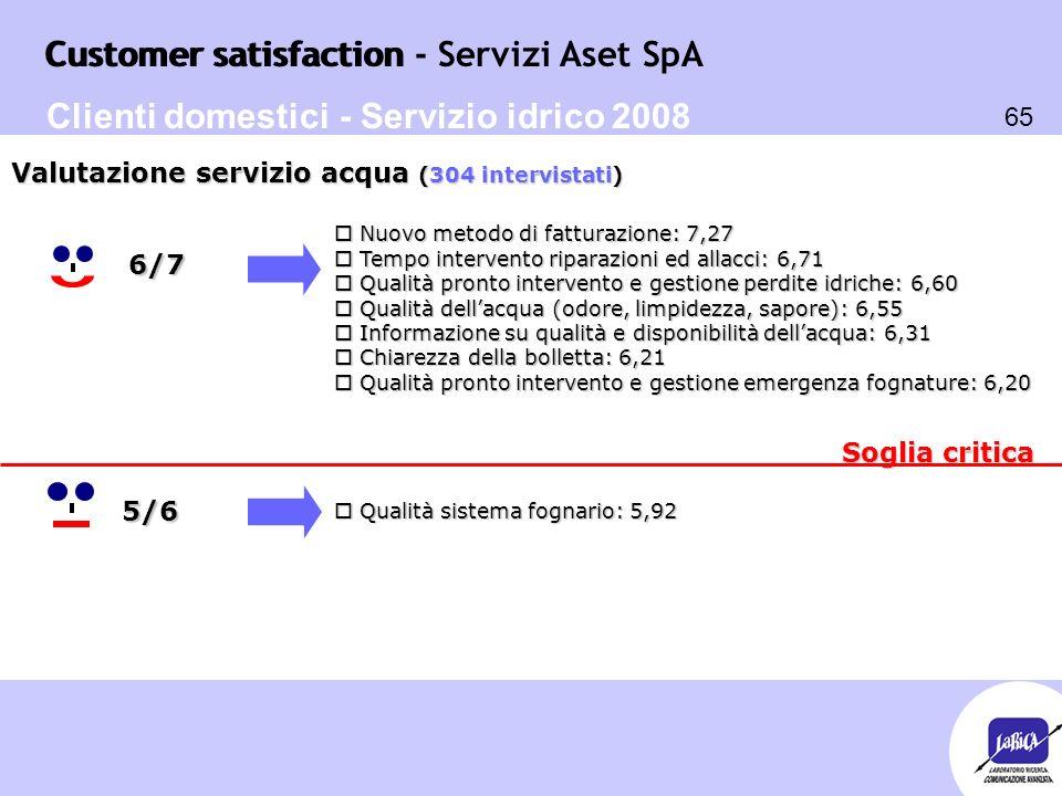 Customer satisfaction 65 Customer satisfaction - Servizi Aset SpA Soglia critica o Nuovo metodo di fatturazione: 7,27 o Tempo intervento riparazioni e