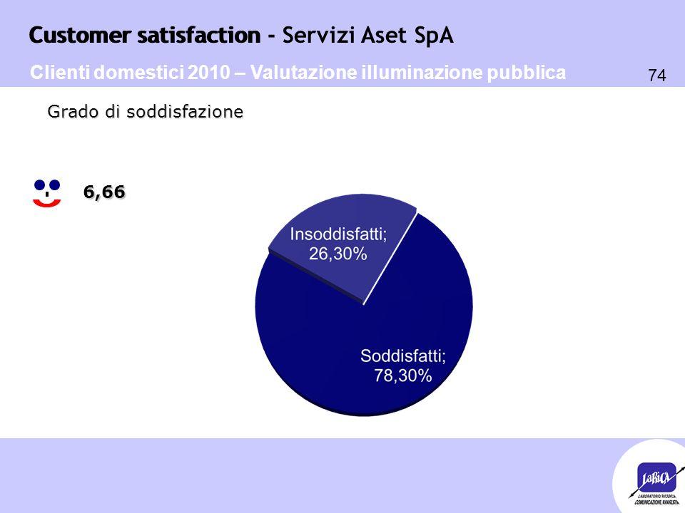 Customer satisfaction 74 Customer satisfaction - Servizi Aset SpA 6,66 Grado di soddisfazione Clienti domestici 2010 – Valutazione illuminazione pubbl