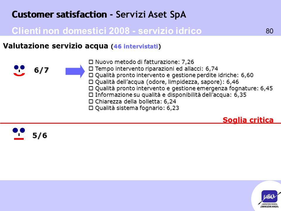 Customer satisfaction 80 Customer satisfaction - Servizi Aset SpA Soglia critica o Nuovo metodo di fatturazione: 7,26 o Tempo intervento riparazioni e