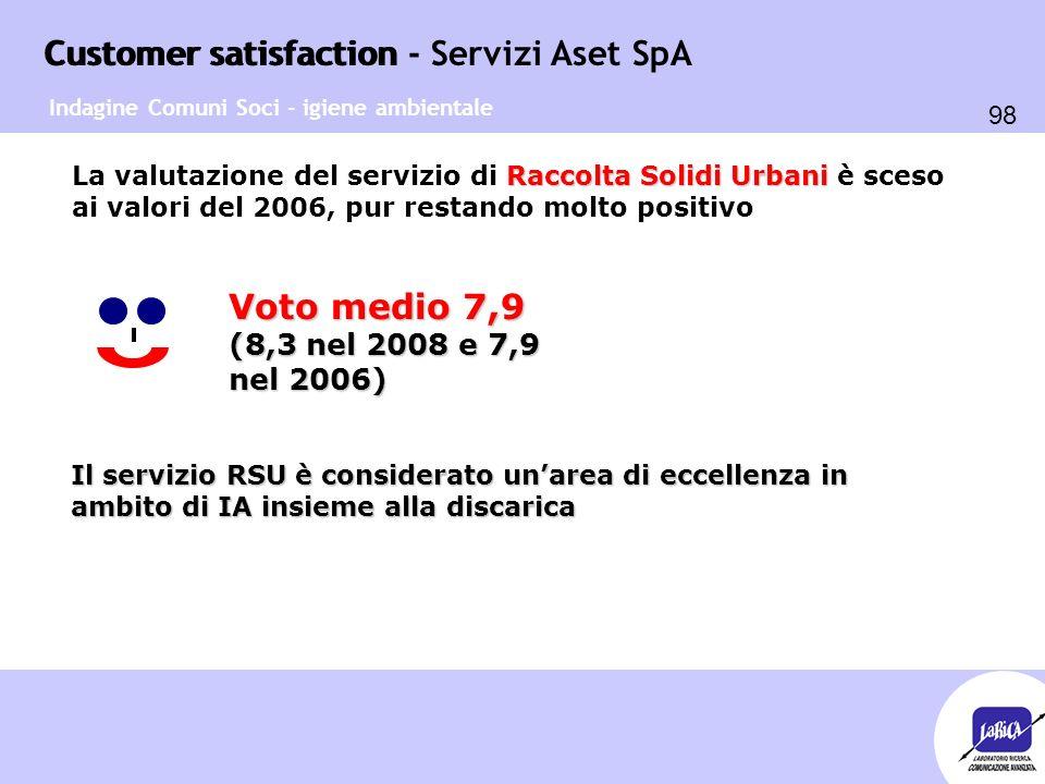 Customer satisfaction 98 Customer satisfaction - Servizi Aset SpA Raccolta Solidi Urbani La valutazione del servizio di Raccolta Solidi Urbani è sceso