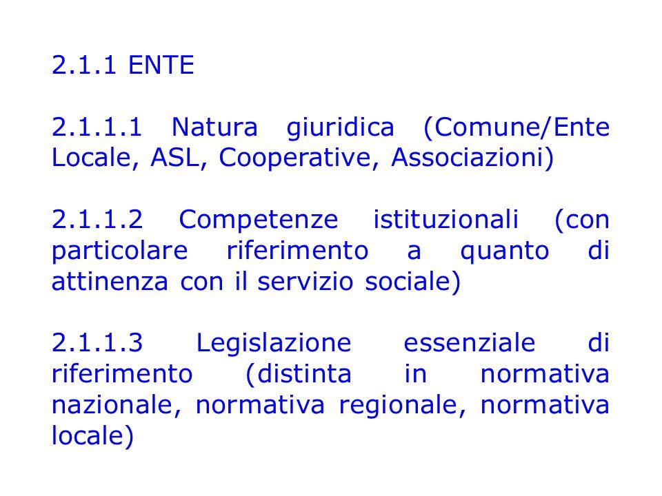 2.1.1 ENTE 2.1.1.1 Natura giuridica (Comune/Ente Locale, ASL, Cooperative, Associazioni) 2.1.1.2 Competenze istituzionali (con particolare riferimento a quanto di attinenza con il servizio sociale) 2.1.1.3 Legislazione essenziale di riferimento (distinta in normativa nazionale, normativa regionale, normativa locale)