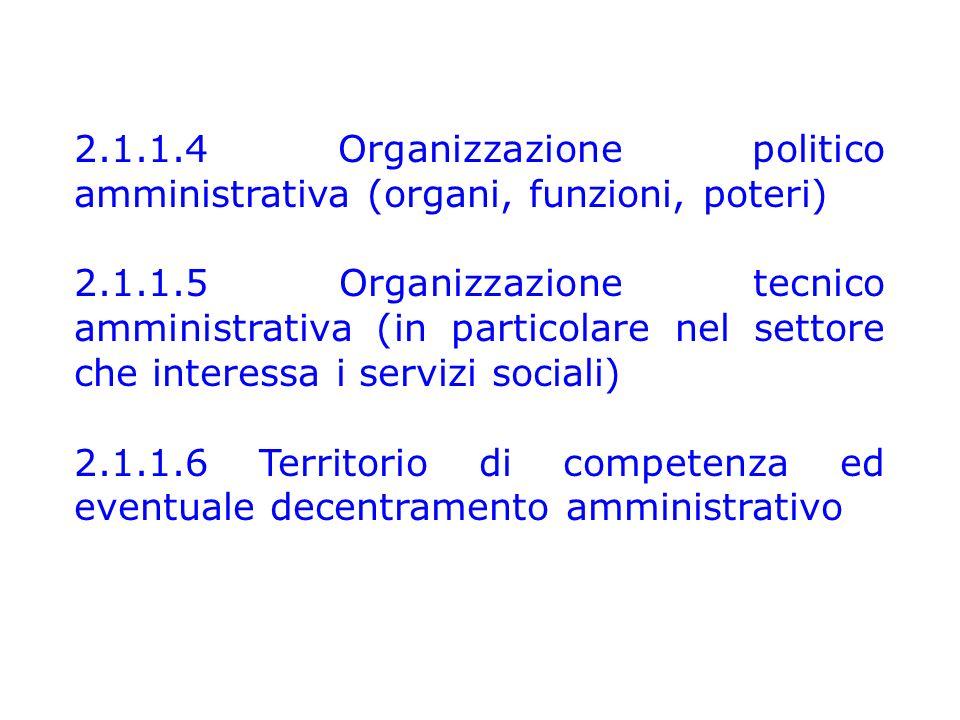 2.1.1.4 Organizzazione politico amministrativa (organi, funzioni, poteri) 2.1.1.5 Organizzazione tecnico amministrativa (in particolare nel settore che interessa i servizi sociali) 2.1.1.6 Territorio di competenza ed eventuale decentramento amministrativo