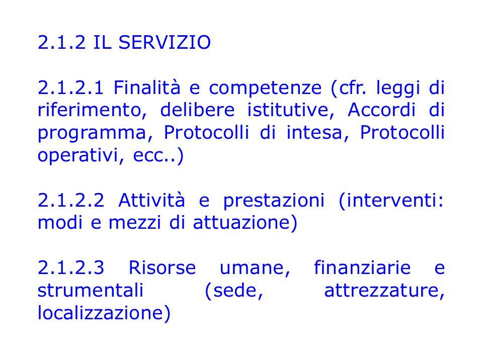 2.1.2 IL SERVIZIO 2.1.2.1 Finalità e competenze (cfr.