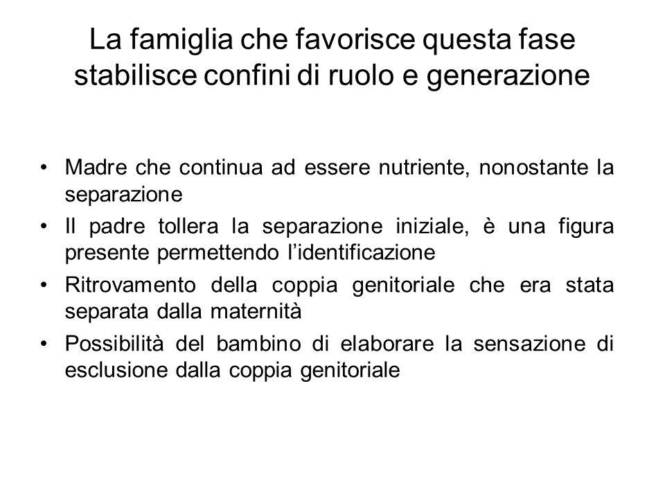 La famiglia che favorisce questa fase stabilisce confini di ruolo e generazione Madre che continua ad essere nutriente, nonostante la separazione Il p